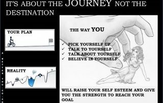 It's the journey that's important, rather than the ultimate destination